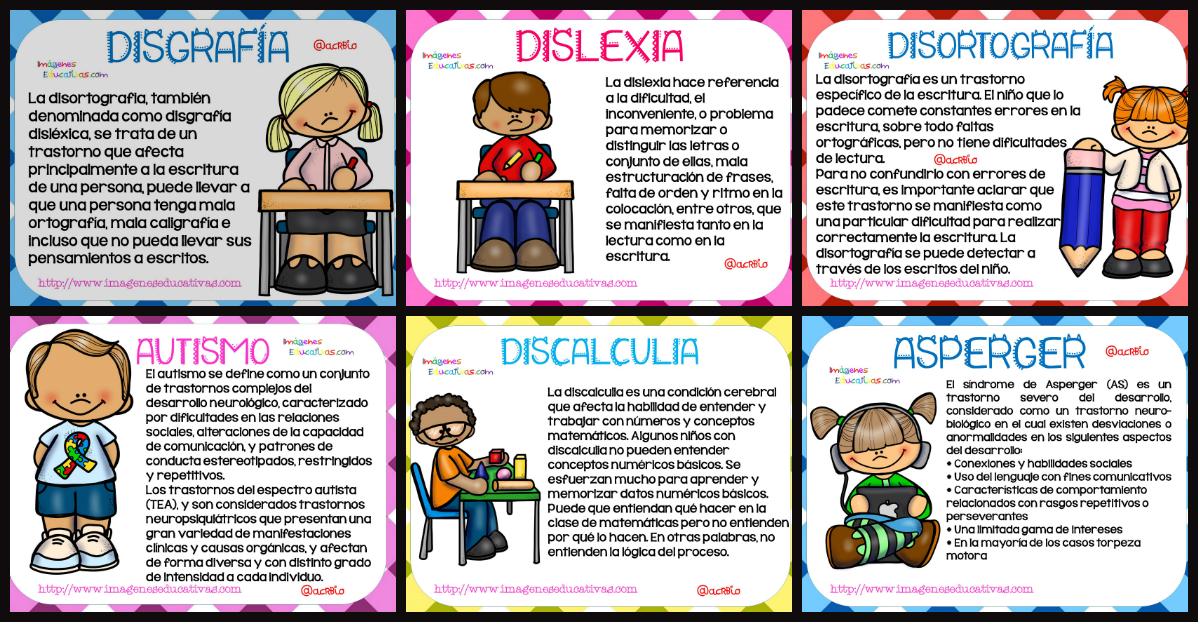 Transtornos y Síndromes encontrados en clase