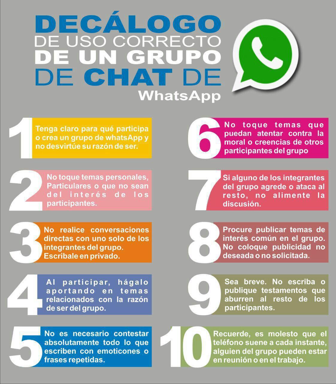 Decálogo del uso correcto de Grupos de Whatsapp