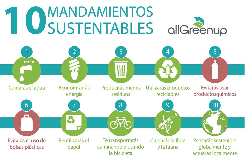 10 Mandamientos Sustentables