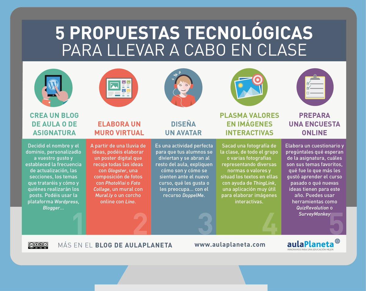 5 Propuetas Tecnológicas para aplicar en clase
