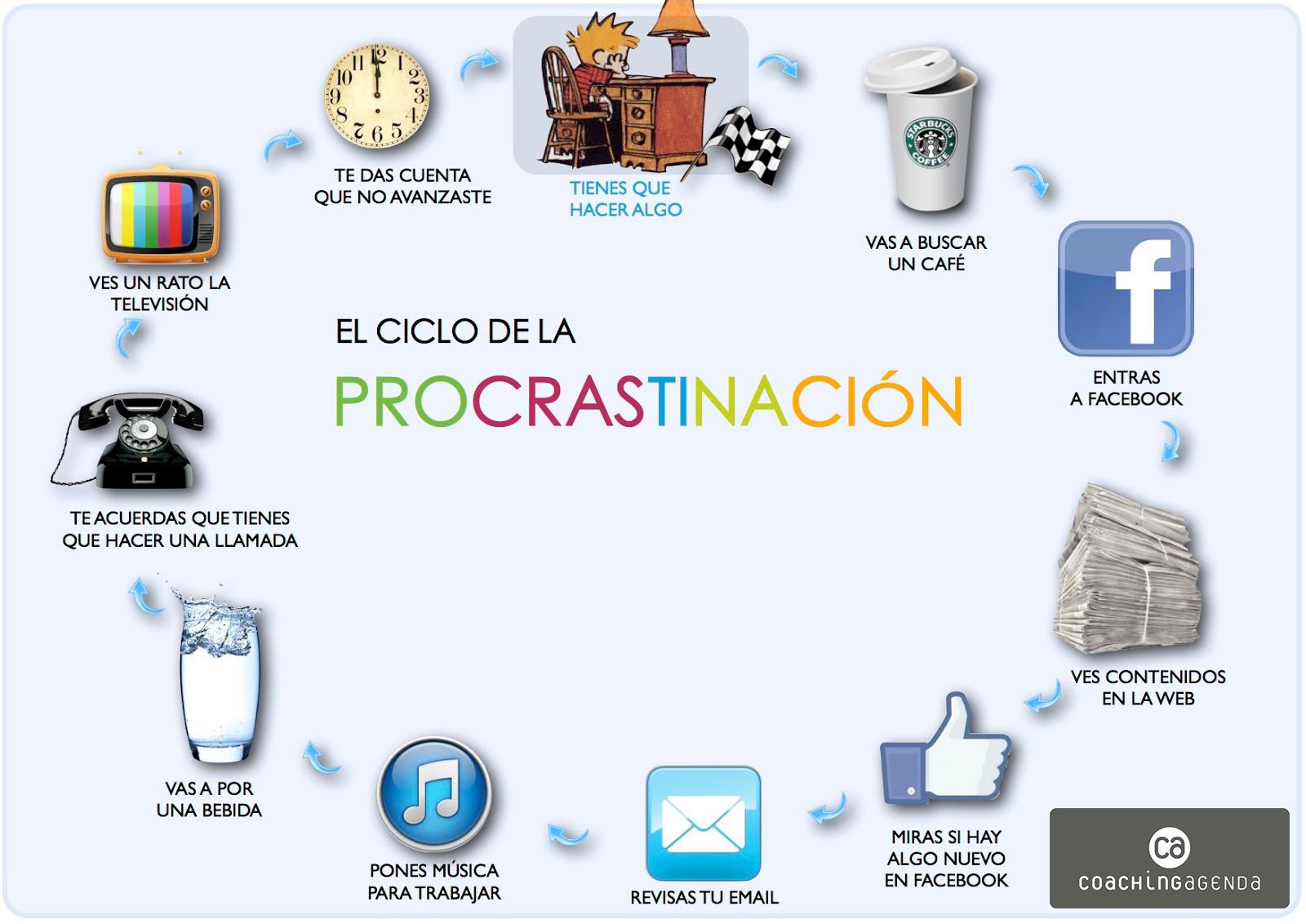 ciclo-procastinacion