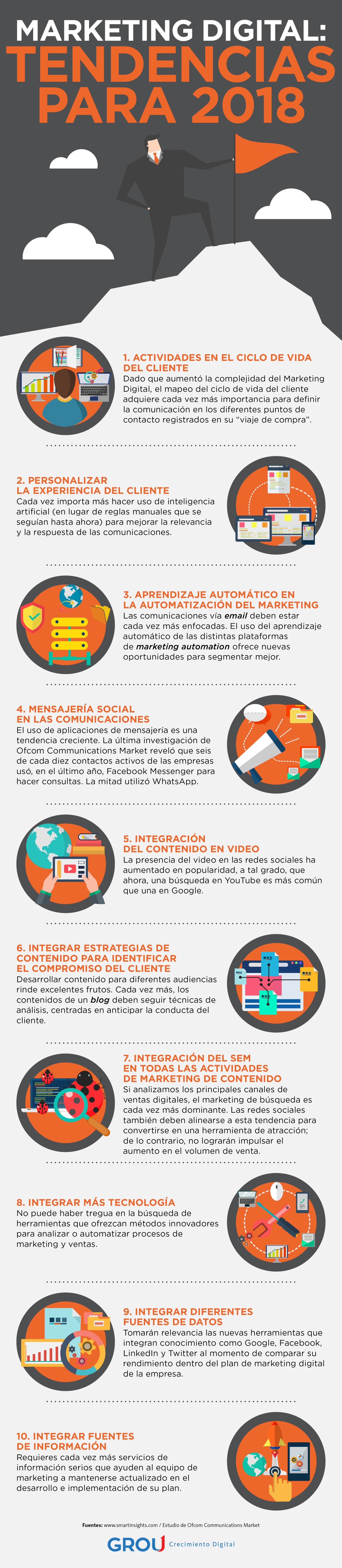 tendencias-marketing-digital-infografia