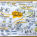 "El mundo del ""Visual Thinking""​"