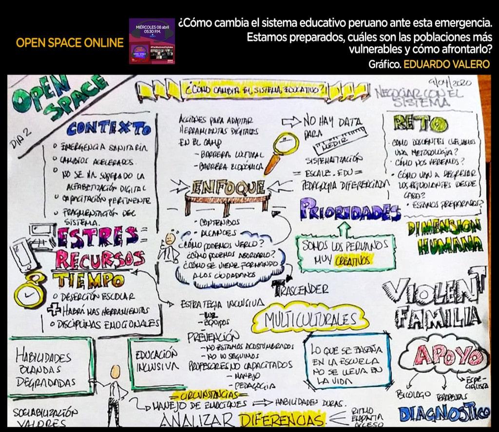 Grafico Eduardo Valero