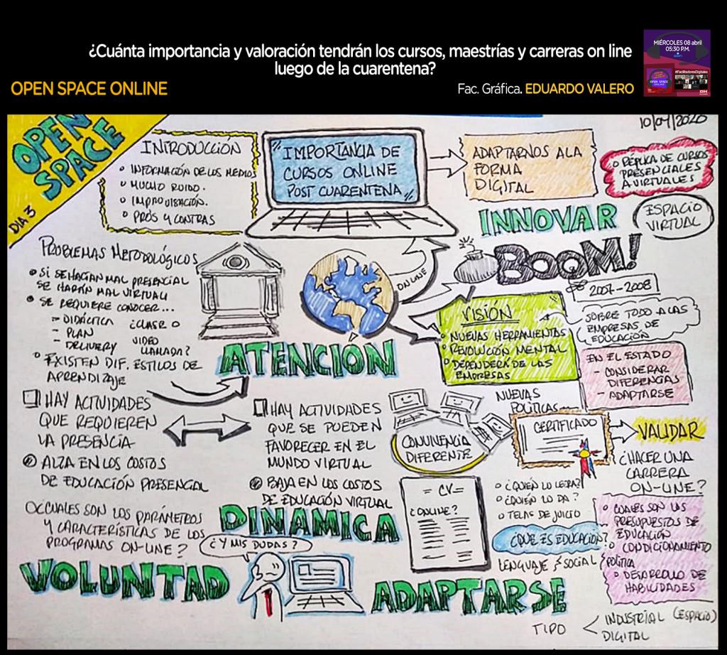Graficos Eduardo VALERO 2